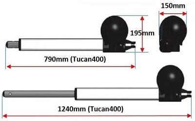 tucan_dimensions