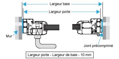 porte_entree_tunnel_horizontal